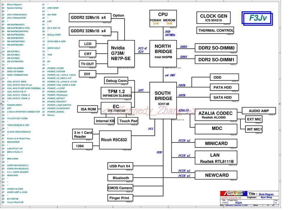 asus f3jv schematic for 5,52 $ asus laptop parts asus f3jv laptop schematic diagram #7
