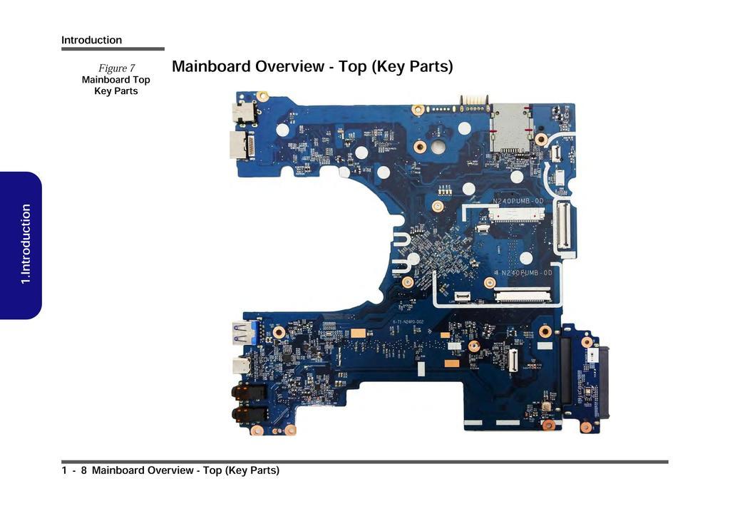 Laptop Keyboard for CLEVO N250JU N250LU N250PU N251BU N251JU N251LU N251PU N252BU N252PU N350DV N350DW N550RC1 N550RN N551RC N652DU N750BU N751BU United States US Black Without Frame