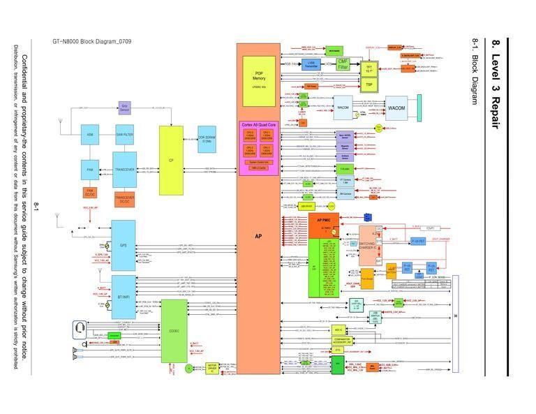 Superb Schematic Sony Z Samsung Galaxy Note Gt N Schematic For Aeroplane Wiring Digital Resources Funapmognl