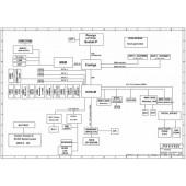 Toshiba Qosmio L500/L582 schematic – INVENTEC RT10MG