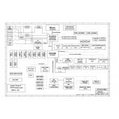 Acer TravelMate 6592/6592G schematic – Inventec Pantanal