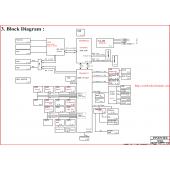 Acer TravelMate 8372/8372T/8372TZ schematic – BAP/BXP30 Mainboard – BAP30/BXP30