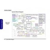 CLEVO N350TW (N350TV N350TW) 6-7P-N35T7-003 SCHEMATIC