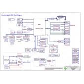 DELL LATITUDE 5480 COMPAL LA-E082P CDM70 REV1.0 SCHEMATIC