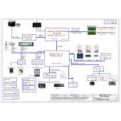 ACER PREDATOR HELIOS 300 G3-571 COMPAL LA-E921P C5PRH REV1.A SCHEMATIC