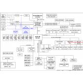 Acer TravelMate 6410/6460 schematic – 6050A2087001 – INVENTEC CONISTON MV