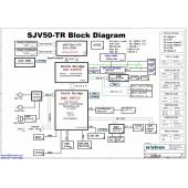 Gateway NV53 Series schematic – SJV50-TR