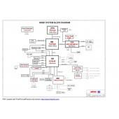 MITAC 9008D Motherboard schematic – 316819300007 – 411819310004
