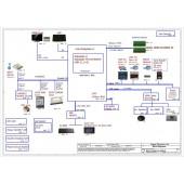 ACER EXTENSA 2540 COMPAL B5W11 LA-E061P REV1.0 SCHEMATIC