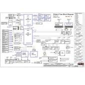LENOVO THINKPAD P51X LCFC NM-B041 WALTER2-NOTE REV0.1 SCHEMATIC