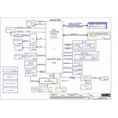 LENOVO E450C COMPAL AIVE1 NM-A211 REV1.0 SCHEMATIC