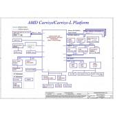 LENOVO IDEAPAD 500-15ACZ COMPAL AAWZA AAWZB  LA-C285P REV 1.0 SCHEMATIC