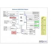PEGATRON BE5EA REV1.0 SCHEMATIC
