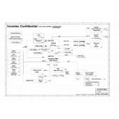 HP Probook 4535s schematic  – SS11 AMD Muxless PIXIES 15″
