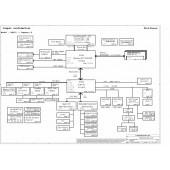 Toshiba Satellite A30/A35 schematic – DBL10 LA-1931