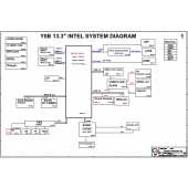 HP STREAM 13C QUANTA Y0B DAY0BMB6C0 REV1.A SCHEMATIC