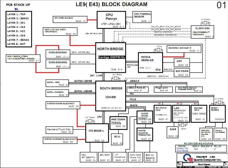 Le9 Wiring Diagram Wiring Diagram