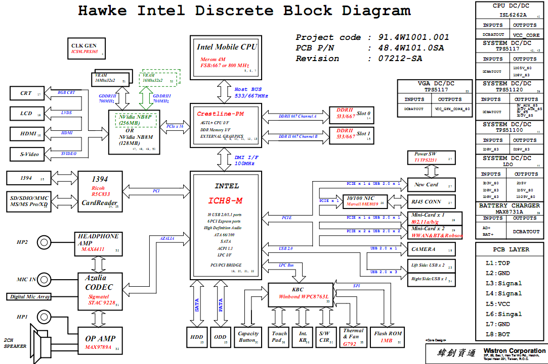 Intel Laptop Diagram | Repair Manual