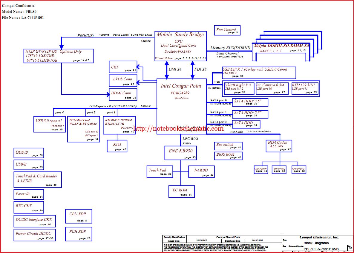 Lenovo G570 Motherboard Schematic Diagram