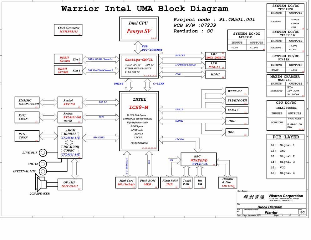 wistron_warrior_ _rev_sc_01 lg g3 schematic diagram circuit and schematics diagram link g3 wiring diagram at gsmx.co